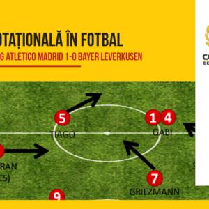 Analiza Notațională în fotbal (Raport de scouting Atletico Madrid 1-0 Bayer Leverkusen)