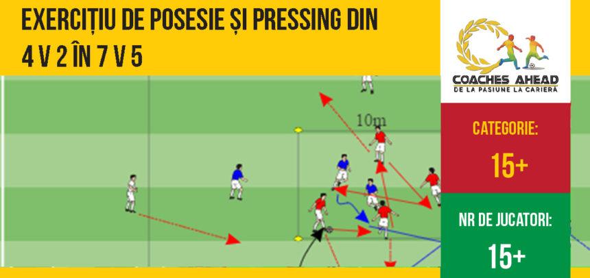 Exercițiu de posesie și pressing din 4v2 in 7v5
