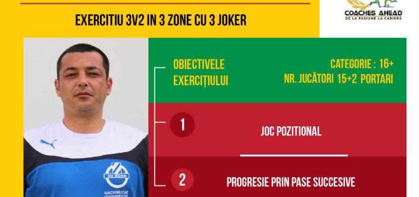 Exercițiu 3v2 in 3 Zone cu 3 Joker