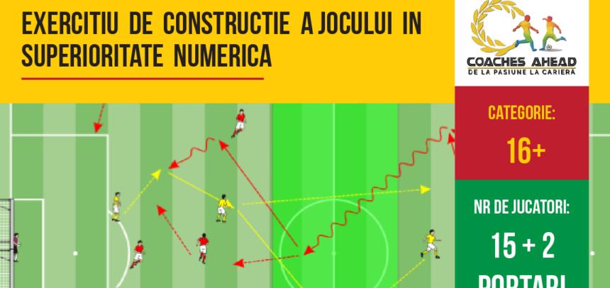 Exercitiu  de  constructie  a jocului  in  superioritate  numerica