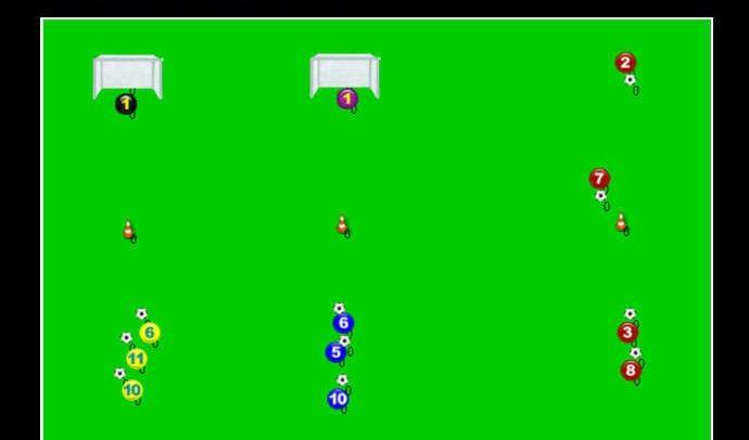 Școala Fotbal – Activitatea de bază