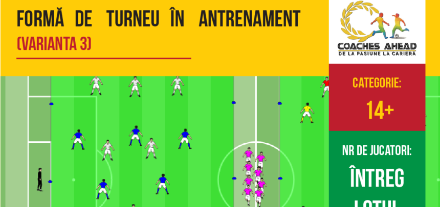 Forma de turneu în antrenament (var.3) – 3 goluri –