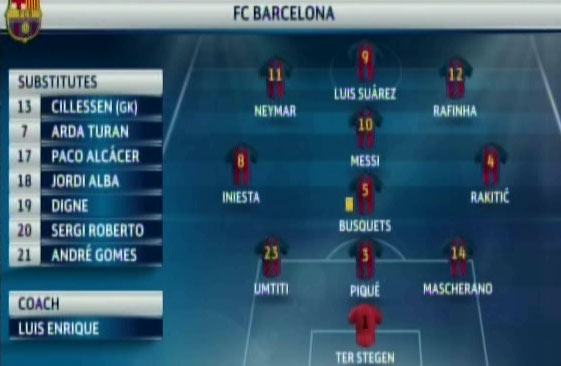 Miracolul: Barcelona v PSG: 6-1