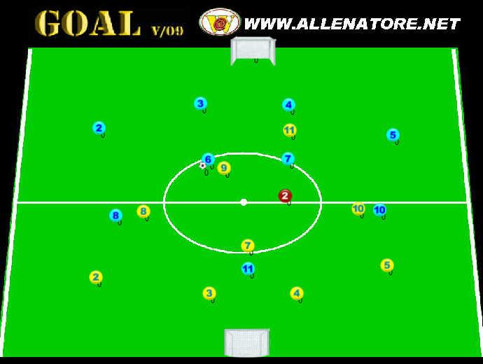 Recistigarea mingii si plecare in atac (incepand de la portar)