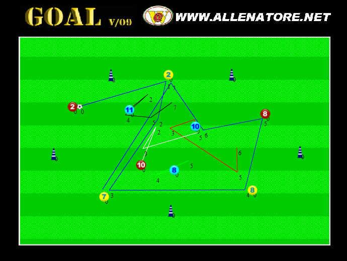 conservarea-mingii-joc-cu-3-echipe-1