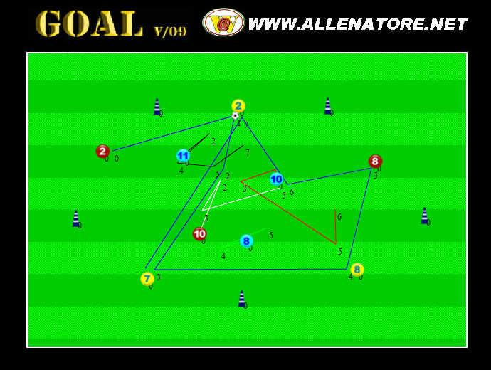 conservarea-mingii-joc-cu-3-echipe-2