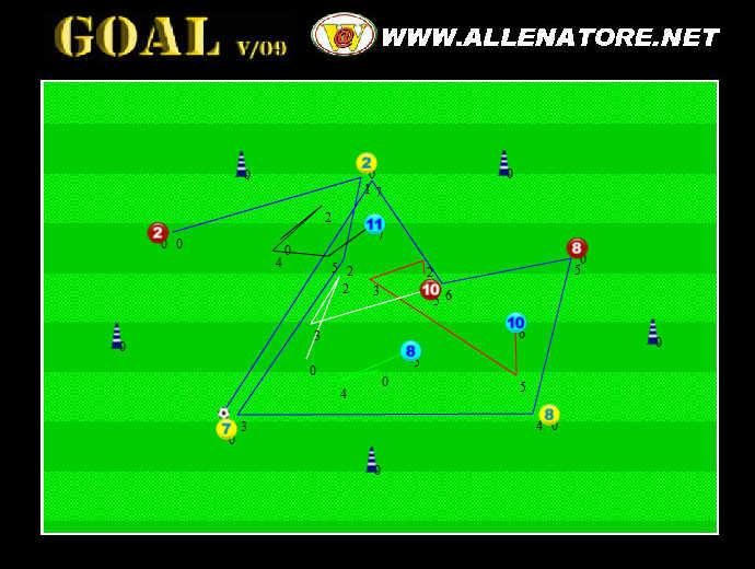 conservarea-mingii-joc-cu-3-echipe-9