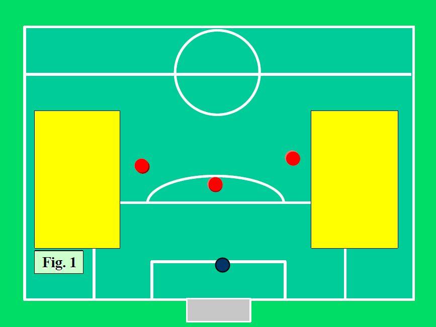 Atacul asupra defensivei formate din 3 fundasi 1