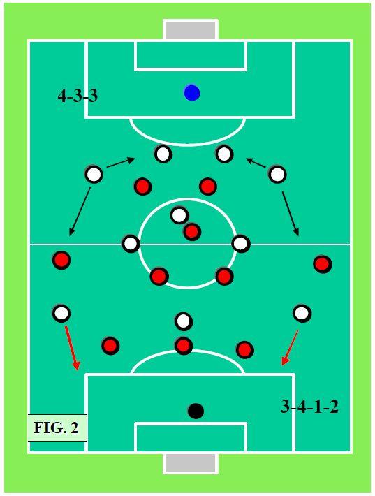 Atacul-asupra-defensivei-formate-din-3-fundasi-2
