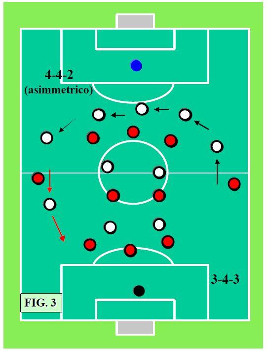 Atacul-asupra-defensivei-formate-din-3-fundasi-3