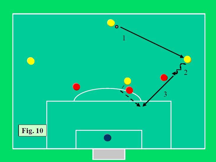 Atacul-asupra-defensivei-formate-din-3-fundasi-10