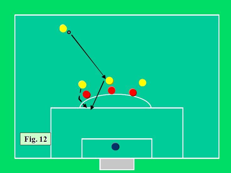 Atacul-asupra-defensivei-formate-din-3-fundasi-12