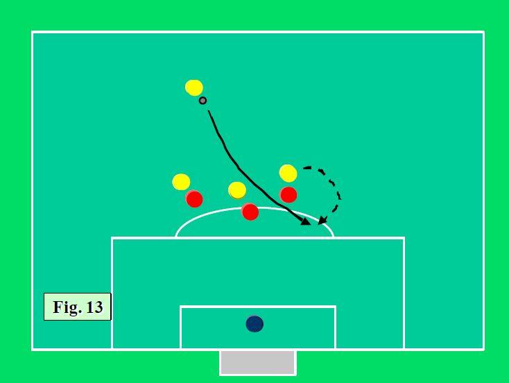 Atacul-asupra-defensivei-formate-din-3-fundasi-13