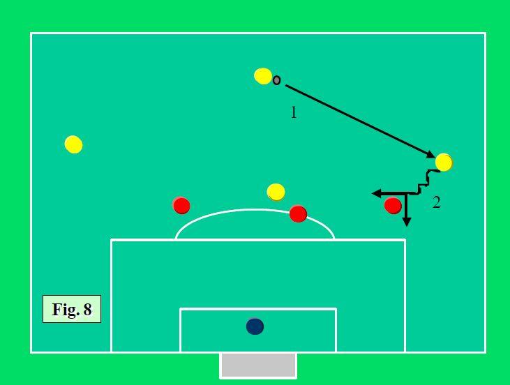 Atacul-asupra-defensivei-formate-din-3-fundasi-8