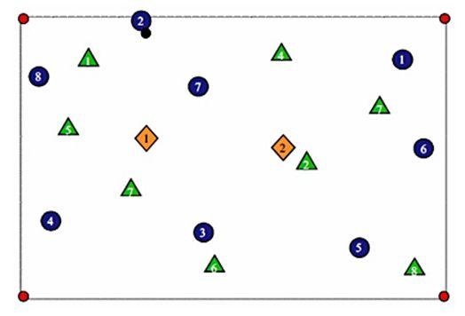 Barcelona – Joc pe teren redus 8v8 + 2