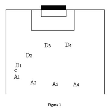 Blocul defensiv în patru fundasi - Aplicare 2