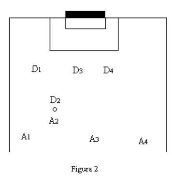 Blocul defensiv în patru fundasi - Aplicare 3