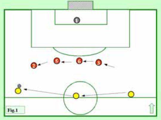 Defensiva cu 4 elemente principii si exercitii specifice pentru antrenarea abilitatilor specifice echipei