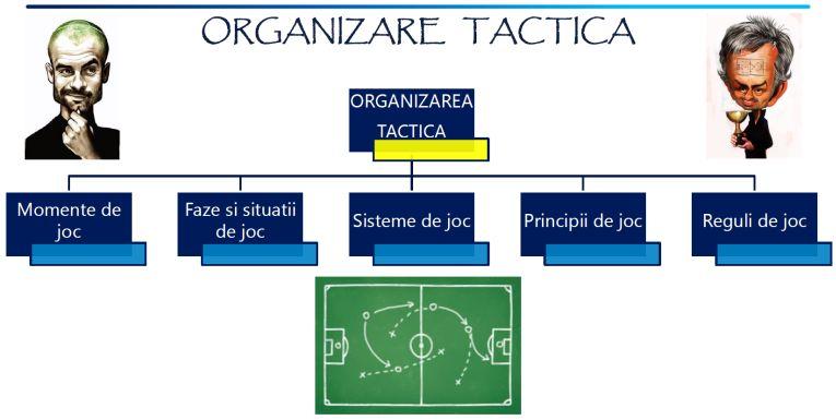 Organizare tactica - Principii ofensive 2