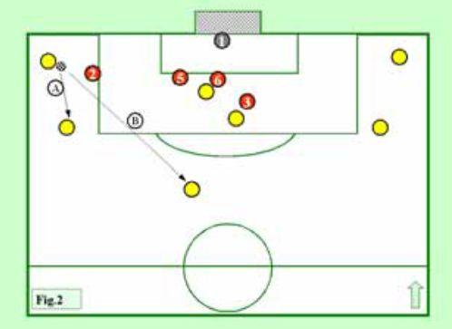 Defensiva cu 4 elemente - principii si exercitii specifice pentru antrenarea abilitatilor specifice echipei