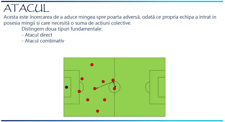 Organizare tactica-Principii-ofensive-18