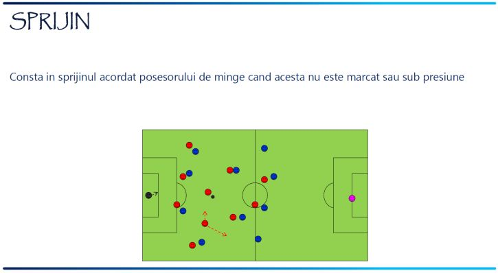 Organizare tactica-Principii-ofensive-23