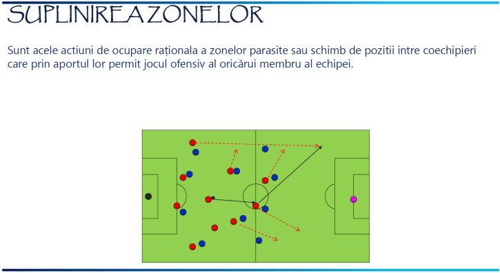 Organizare tactica-Principii-ofensive-26