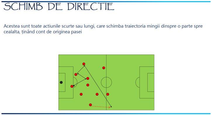 Organizare tactica-Principii-ofensive-28