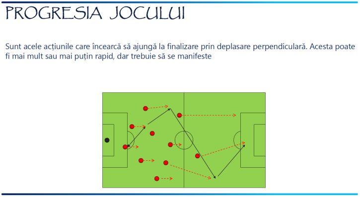 Organizare tactica-Principii-ofensive-29