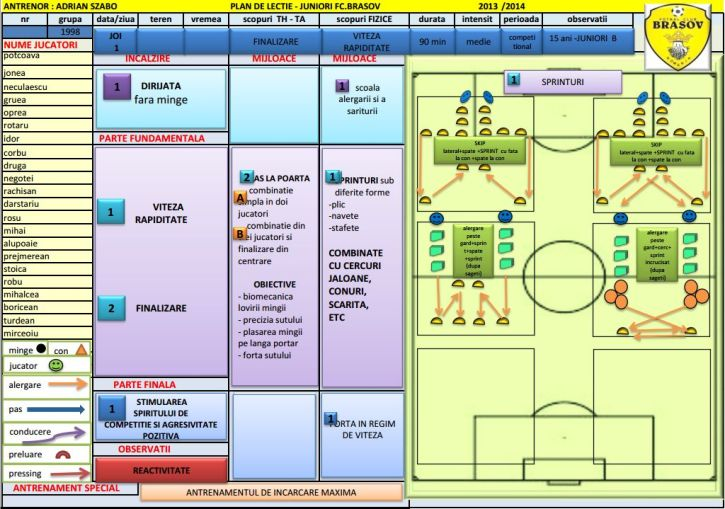 Planuri de lectie copii 15-16 ani - Ciclu saptamanal - joi 1