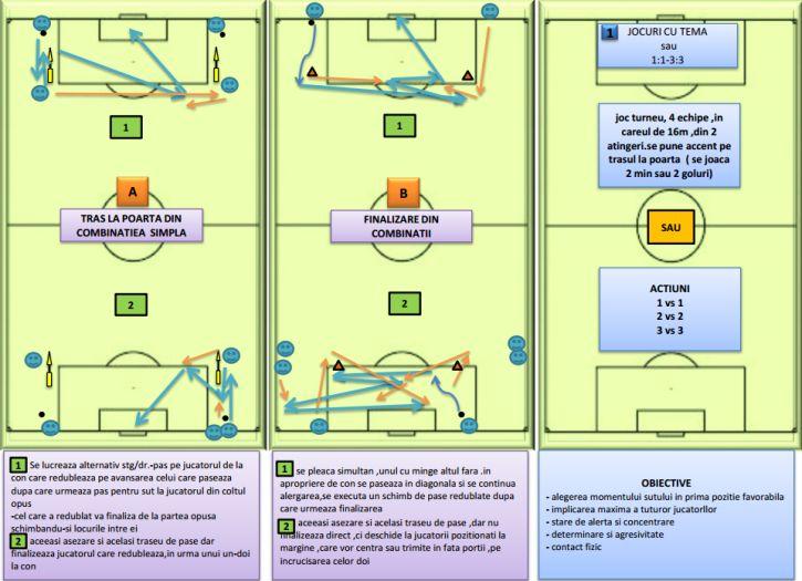 Planuri de lectie copii 15-16 ani - Ciclu saptamanal - joi 2