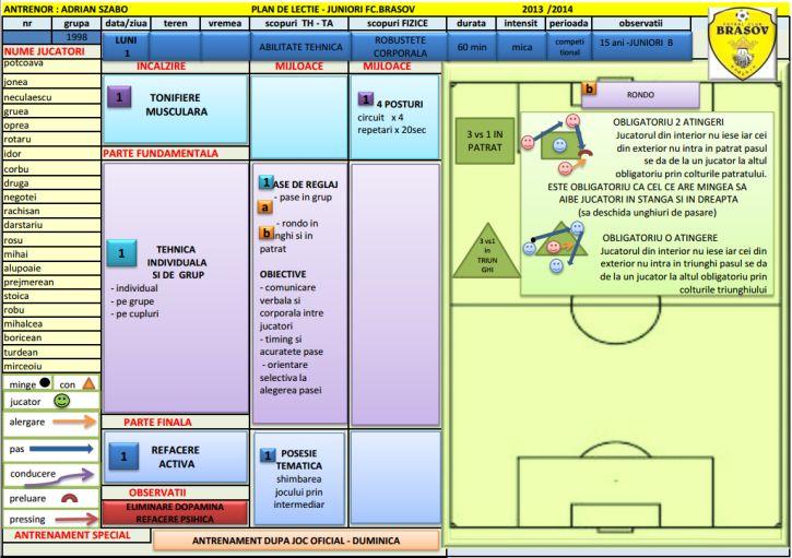 Planuri de lectie copii 15-16 ani - Ciclu saptamanal - luni 1