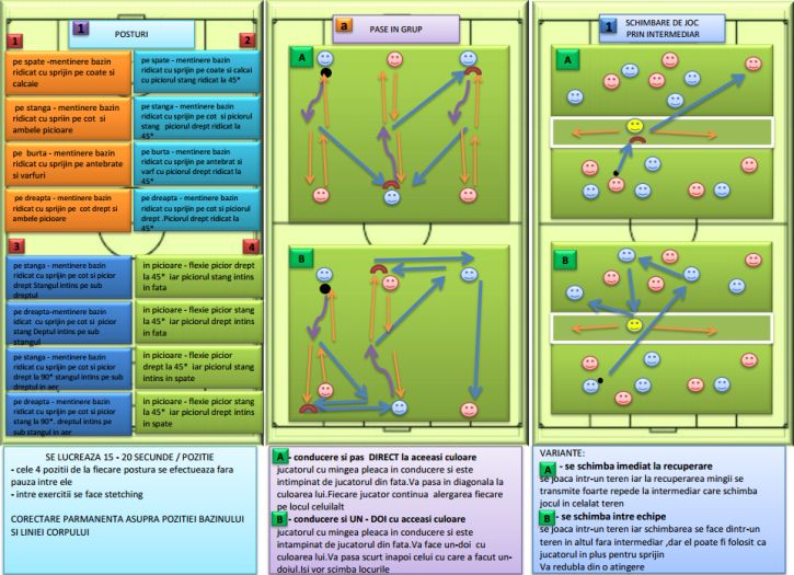 Planuri de lectie copii 15-16 ani - Ciclu saptamanal - luni 2