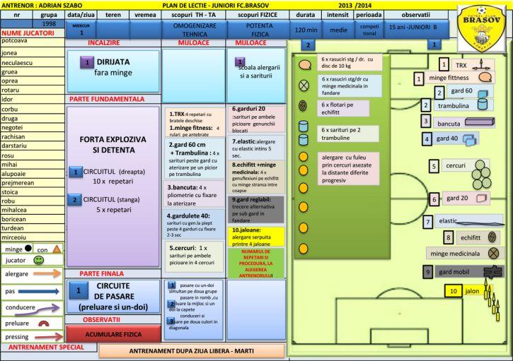 Planuri de lectie copii 15-16 ani - Ciclu saptamanal - miercuri 1