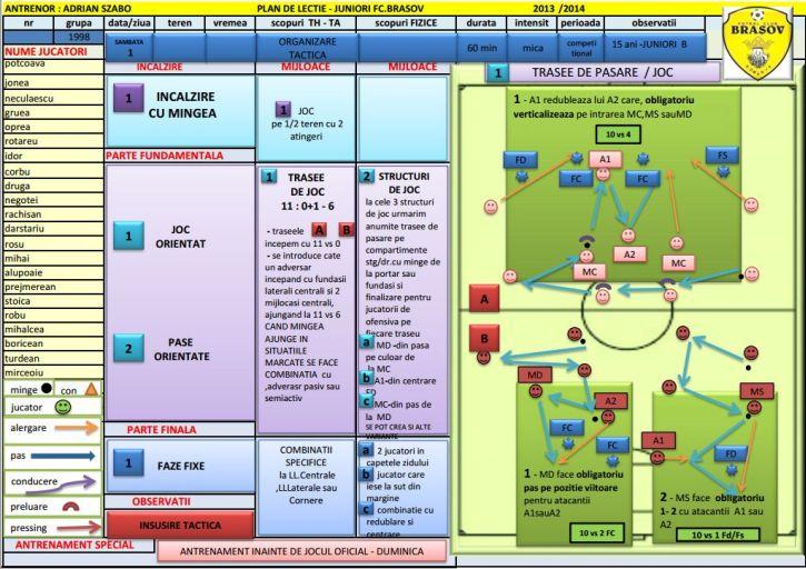 Planuri de lectie copii 15-16 ani - Ciclu saptamanal - sambata 1