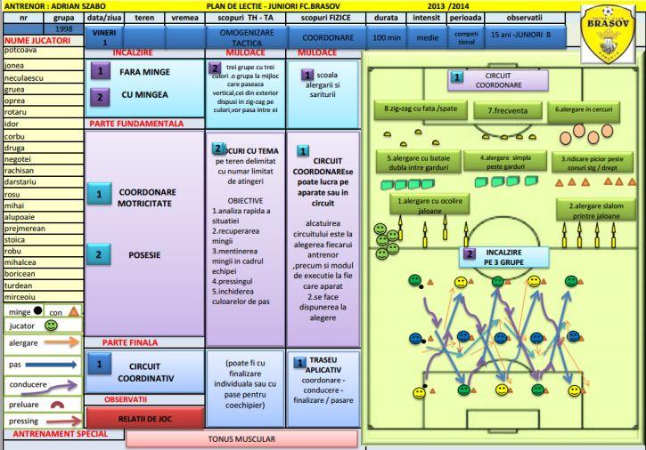 Planuri de lectie copii 15-16 ani - Ciclu saptamanal - vineri 1