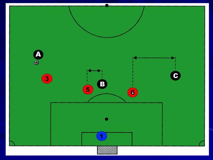 Notiuni-caracteristici-si-principii-ale-jocului-in-zona-32