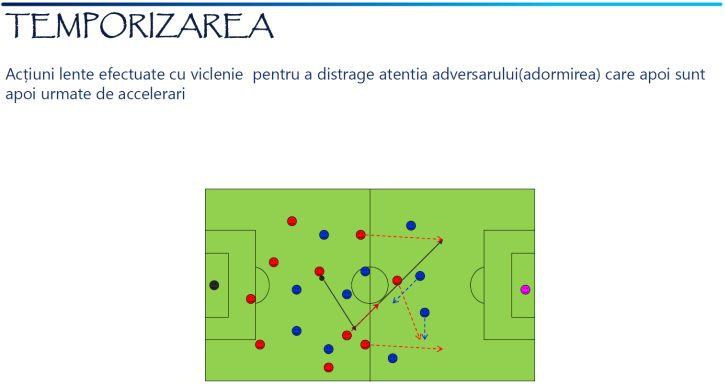 Organizare-tactica-Principii-ofensive-33