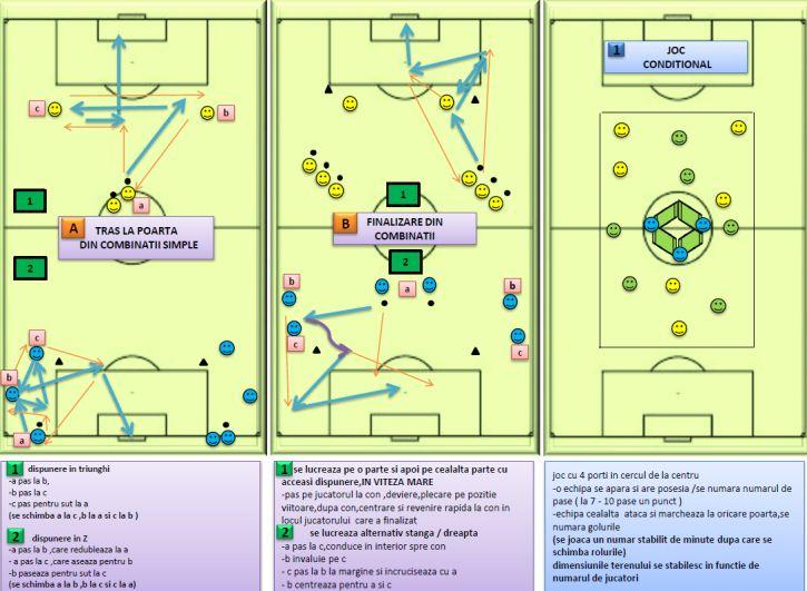 Planuri de lectie copii 15-16 ani - Ciclu saptamanal 2 - joi 2