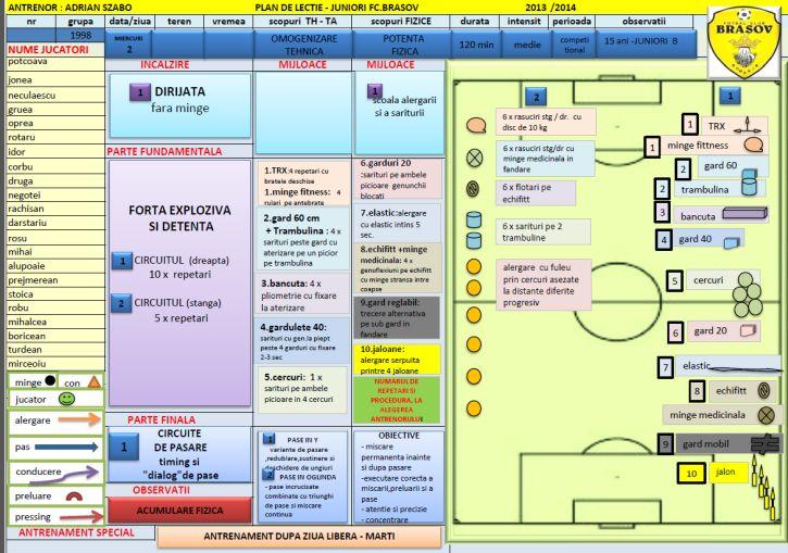 Planuri de lectie copii 15-16 ani - Ciclu saptamanal 2 - miercuri 1