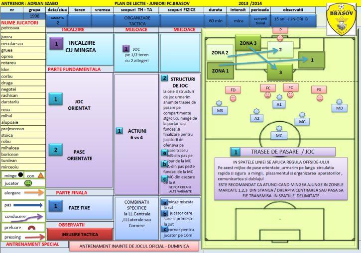 Planuri de lectie copii 15-16 ani - Ciclu saptamanal 2 - sambata 1