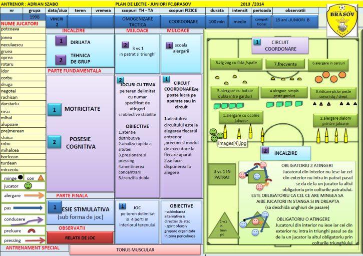 Planuri de lectie copii 15-16 ani - Ciclu saptamanal 2 - vineri 1